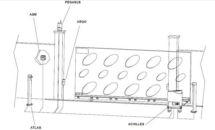 Primer ugradnje motora za kliznu kapiju Achilles