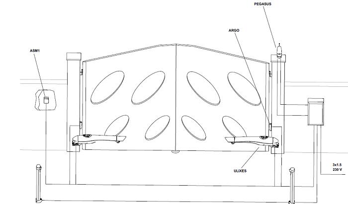 Ugradnja motora za krilne kapije